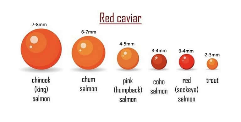 different red caviar by size